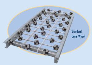 Omni Directional Conveyor - Centex Material Handling